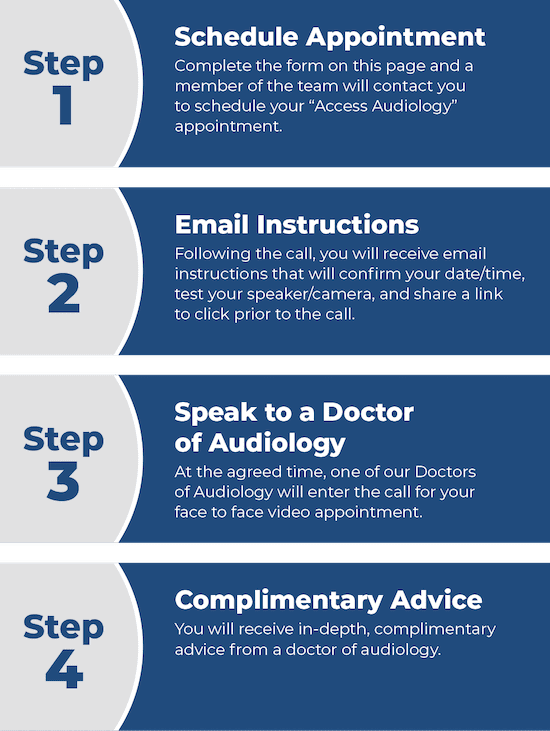 4 steps to access audiology