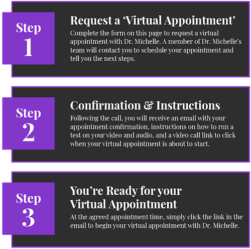 3 Steps to virtual appointments