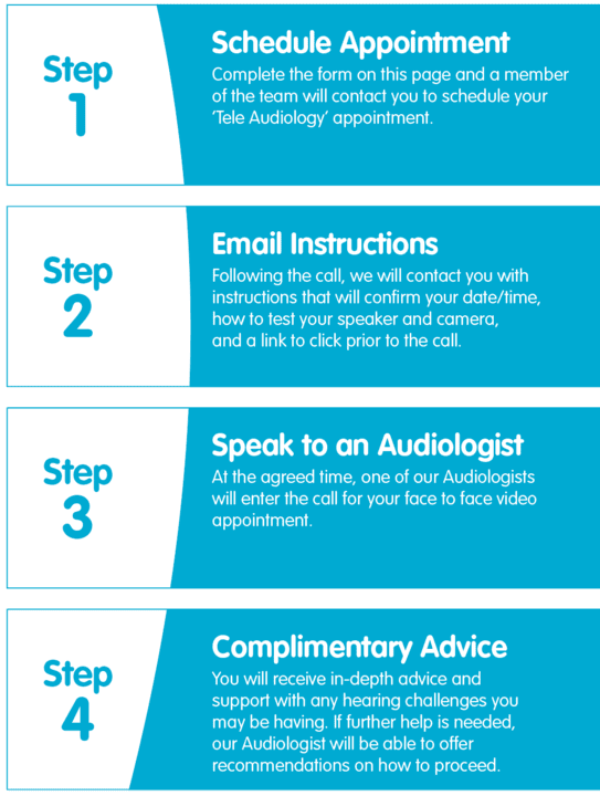 Remote Audiological Support Journey Graphic
